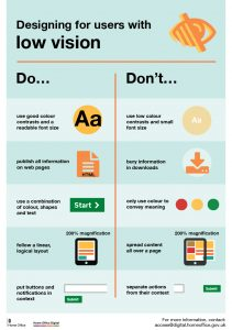 Poster with design dos and dont's